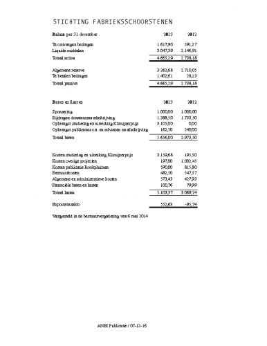 2013-anbi-publicatie