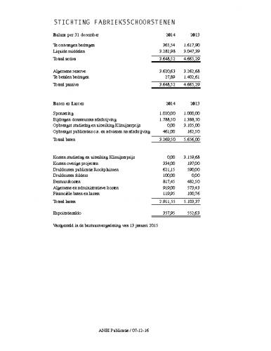 2014-anbi-publicatie