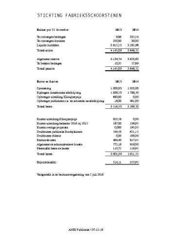 2015-anbi-publicatie